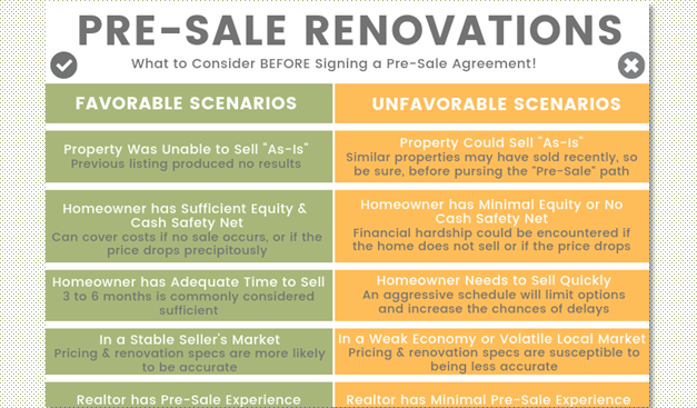 Pre-Sale Home Renovations: What to Consider