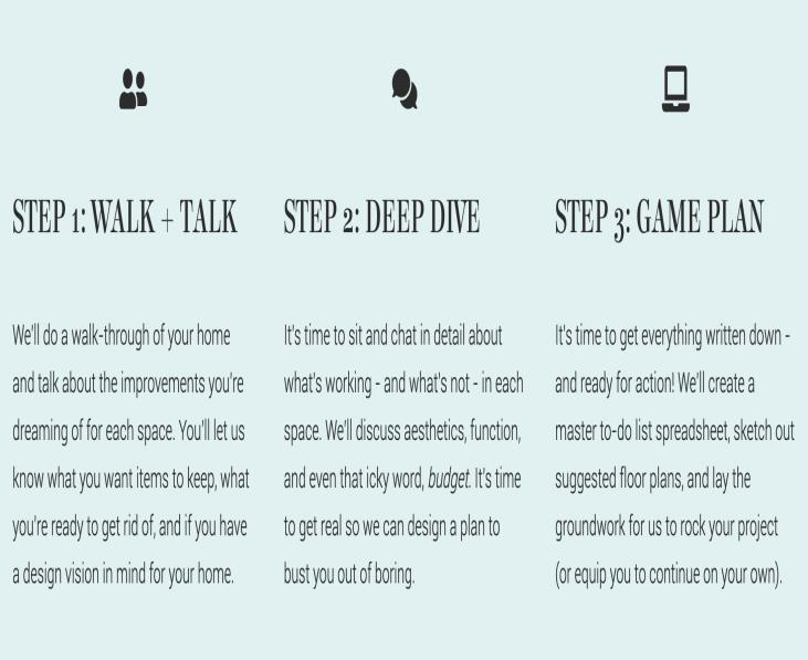 Lesley Myrick 3-Step Design Jumpstart Service